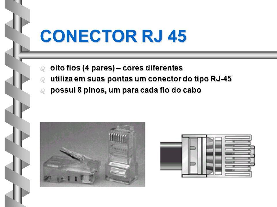 CONECTOR RJ 45 b oito fios (4 pares) – cores diferentes b utiliza em suas pontas um conector do tipo RJ-45 b possui 8 pinos, um para cada fio do cabo