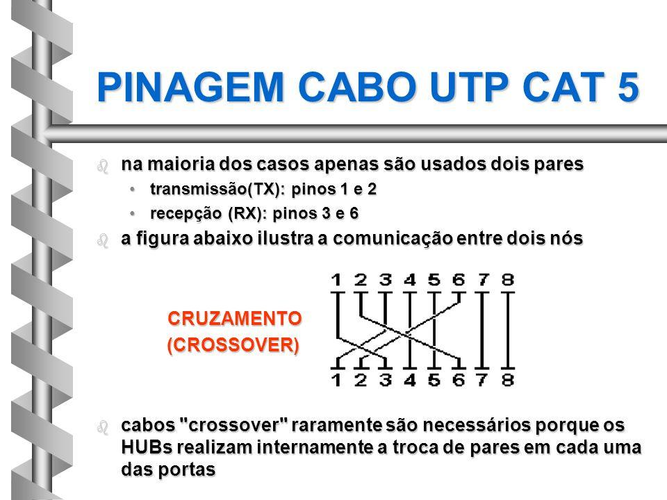PINAGEM CABO UTP CAT 5 b na maioria dos casos apenas são usados dois pares transmissão(TX): pinos 1 e 2transmissão(TX): pinos 1 e 2 recepção (RX): pin