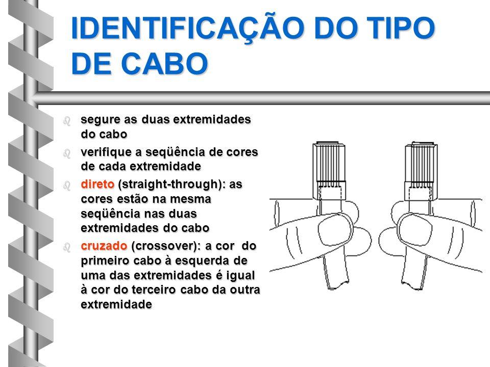 IDENTIFICAÇÃO DO TIPO DE CABO b segure as duas extremidades do cabo b verifique a seqüência de cores de cada extremidade b direto (straight-through):