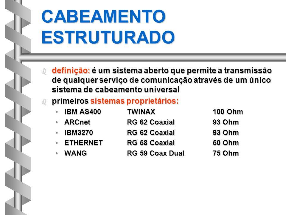 CABEAMENTO ESTRUTURADO b definição: é um sistema aberto que permite a transmissão de qualquer serviço de comunicação através de um único sistema de ca