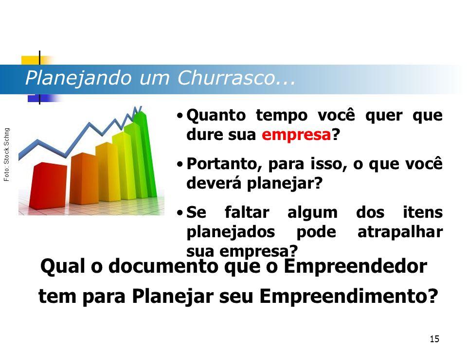 Qual o documento que o Empreendedor tem para Planejar seu Empreendimento? Planejando um Churrasco... Quanto tempo você quer que dure sua empresa? Port