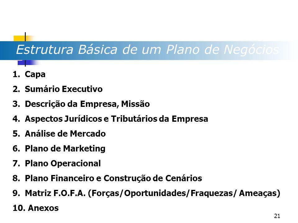1.Capa 2.Sumário Executivo 3.Descrição da Empresa, Missão 4.Aspectos Jurídicos e Tributários da Empresa 5.Análise de Mercado 6.Plano de Marketing 7.Pl