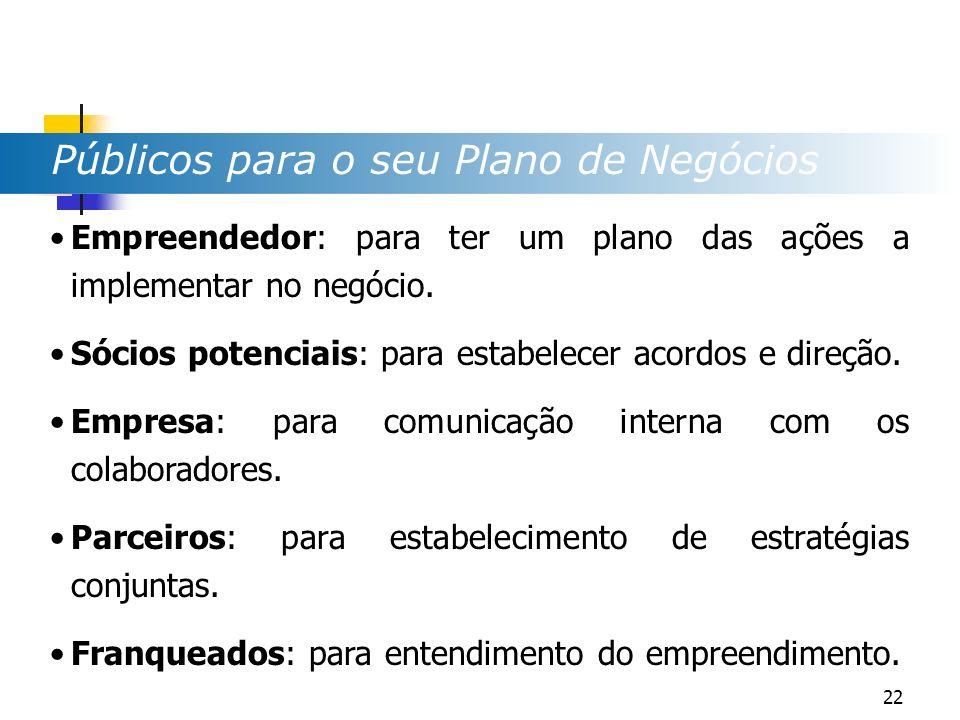 Empreendedor: para ter um plano das ações a implementar no negócio. Sócios potenciais: para estabelecer acordos e direção. Empresa: para comunicação i