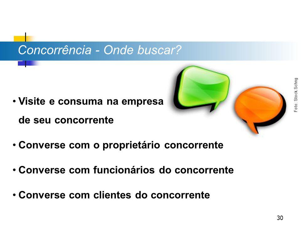 Concorrência - Onde buscar? Visite e consuma na empresa de seu concorrente Converse com o proprietário concorrente Converse com funcionários do concor