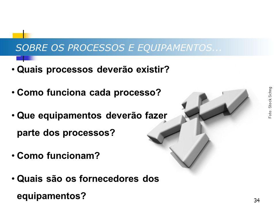 SOBRE OS PROCESSOS E EQUIPAMENTOS... Quais processos deverão existir? Como funciona cada processo? Que equipamentos deverão fazer parte dos processos?