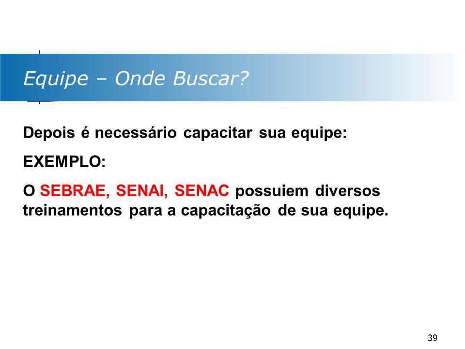 Equipe – Onde Buscar? Depois é necessário capacitar sua equipe: EXEMPLO: O SEBRAE, SENAI, SENAC possuiem diversos treinamentos para a capacitação de s