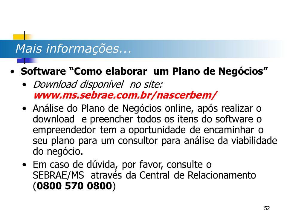 Mais informações... Software Como elaborar um Plano de Negócios Download disponível no site: www.ms.sebrae.com.br/nascerbem/ Análise do Plano de Negóc