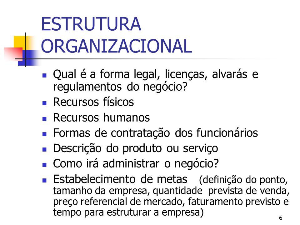6 ESTRUTURA ORGANIZACIONAL Qual é a forma legal, licenças, alvarás e regulamentos do negócio? Recursos físicos Recursos humanos Formas de contratação