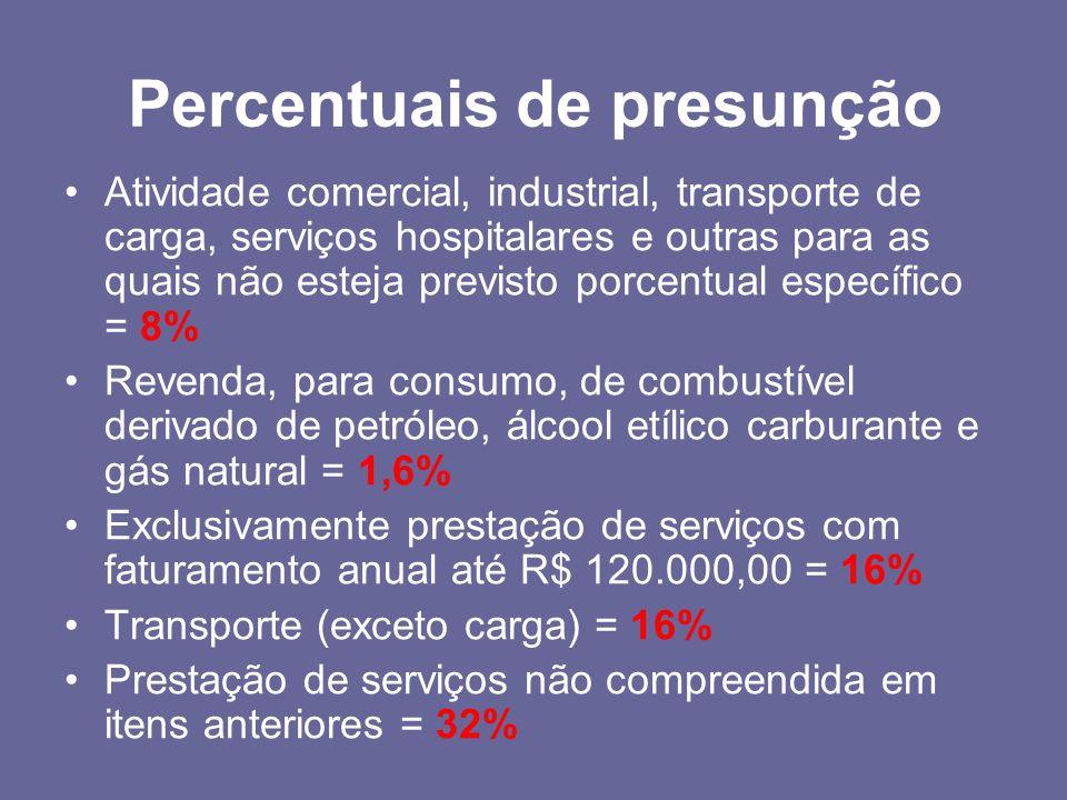 Percentuais de presunção Atividade comercial, industrial, transporte de carga, serviços hospitalares e outras para as quais não esteja previsto porcen