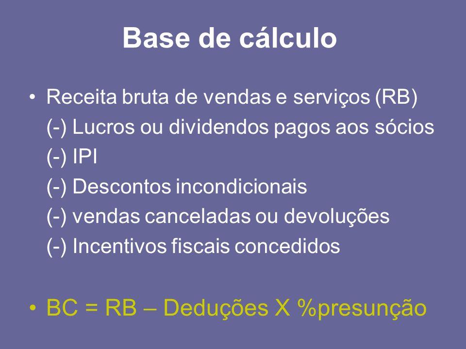 Base de cálculo Receita bruta de vendas e serviços (RB) (-) Lucros ou dividendos pagos aos sócios (-) IPI (-) Descontos incondicionais (-) vendas canc