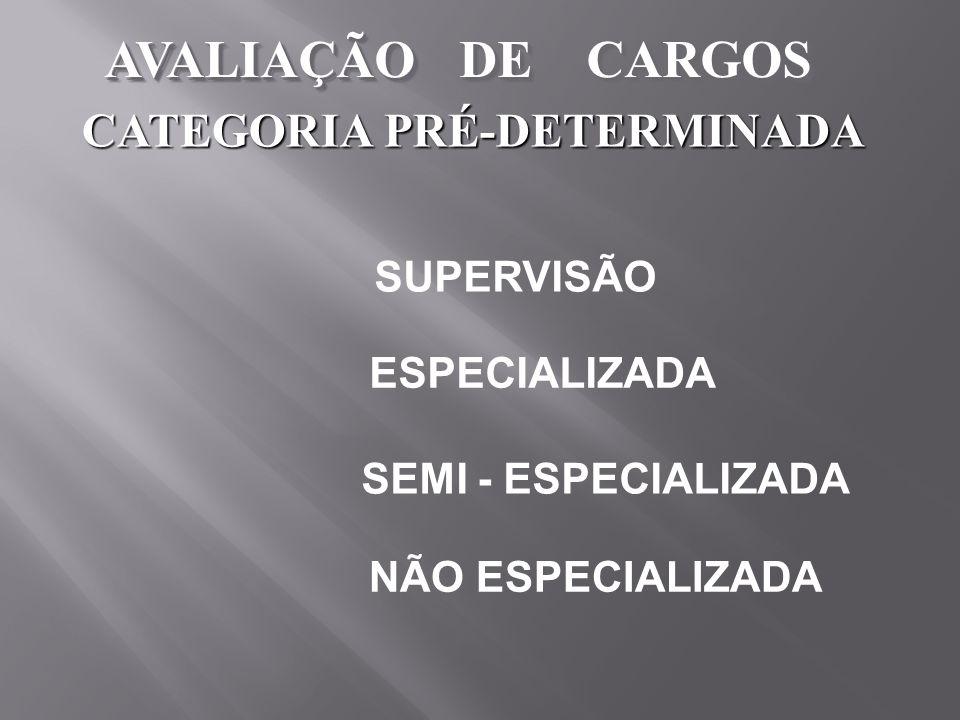 AVALIAÇÃO DE CARGOS CATEGORIA PRÉ-DETERMINADA SUPERVISÃO ESPECIALIZADA SEMI - ESPECIALIZADA NÃO ESPECIALIZADA