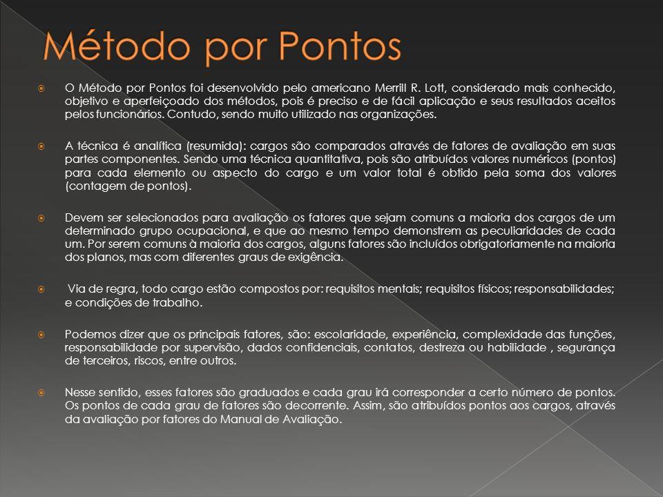 O Método por Pontos foi desenvolvido pelo americano Merrill R. Lott, considerado mais conhecido, objetivo e aperfeiçoado dos métodos, pois é preciso e