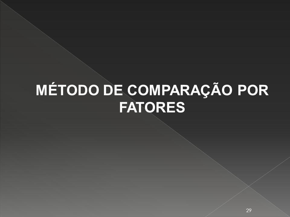 29 MÉTODO DE COMPARAÇÃO POR FATORES