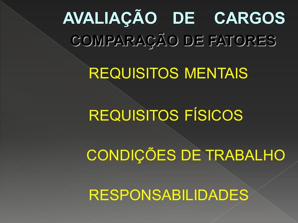 AVALIAÇÃO DE CARGOS COMPARAÇÃO DE FATORES REQUISITOS MENTAIS CONDIÇÕES DE TRABALHO REQUISITOS FÍSICOS RESPONSABILIDADES