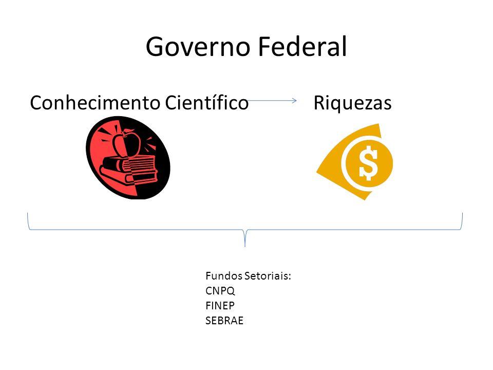 Governo Federal Conhecimento Científico Riquezas Fundos Setoriais: CNPQ FINEP SEBRAE