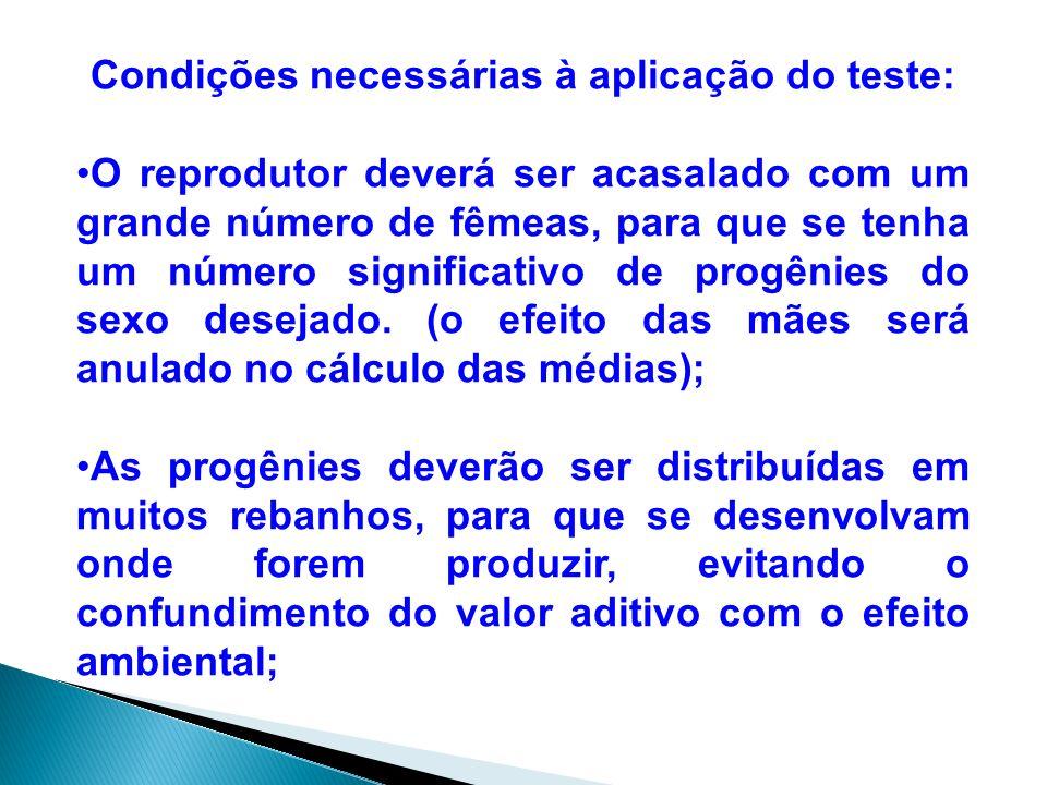 Condições necessárias à aplicação do teste: O reprodutor deverá ser acasalado com um grande número de fêmeas, para que se tenha um número significativ