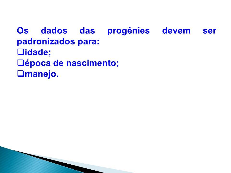 Os dados das progênies devem ser padronizados para: idade; época de nascimento; manejo.