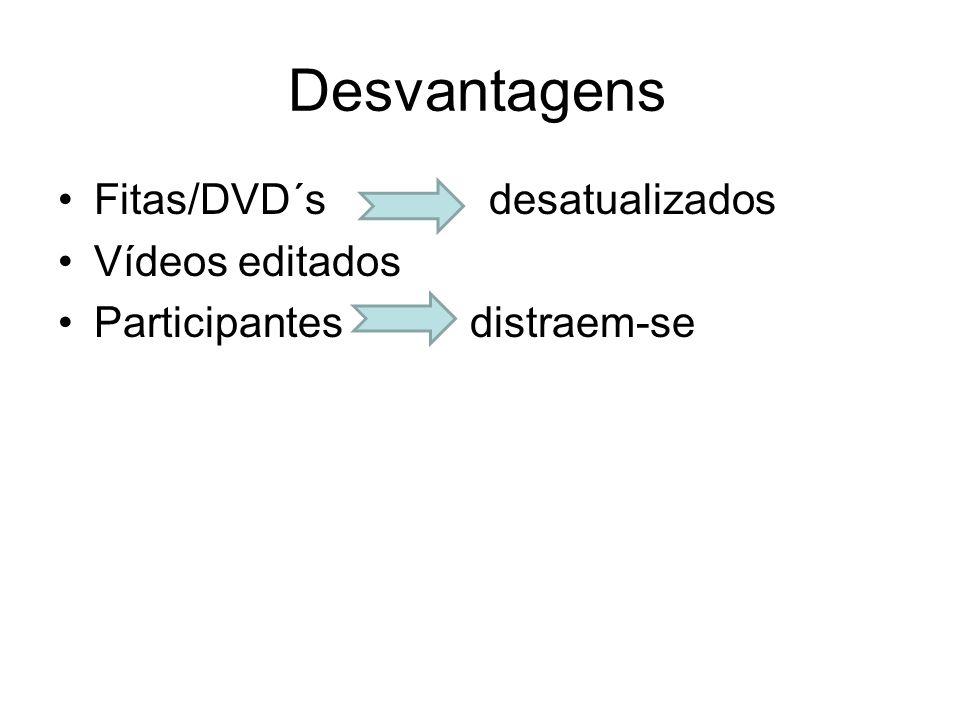 Desvantagens Fitas/DVD´s desatualizados Vídeos editados Participantes distraem-se