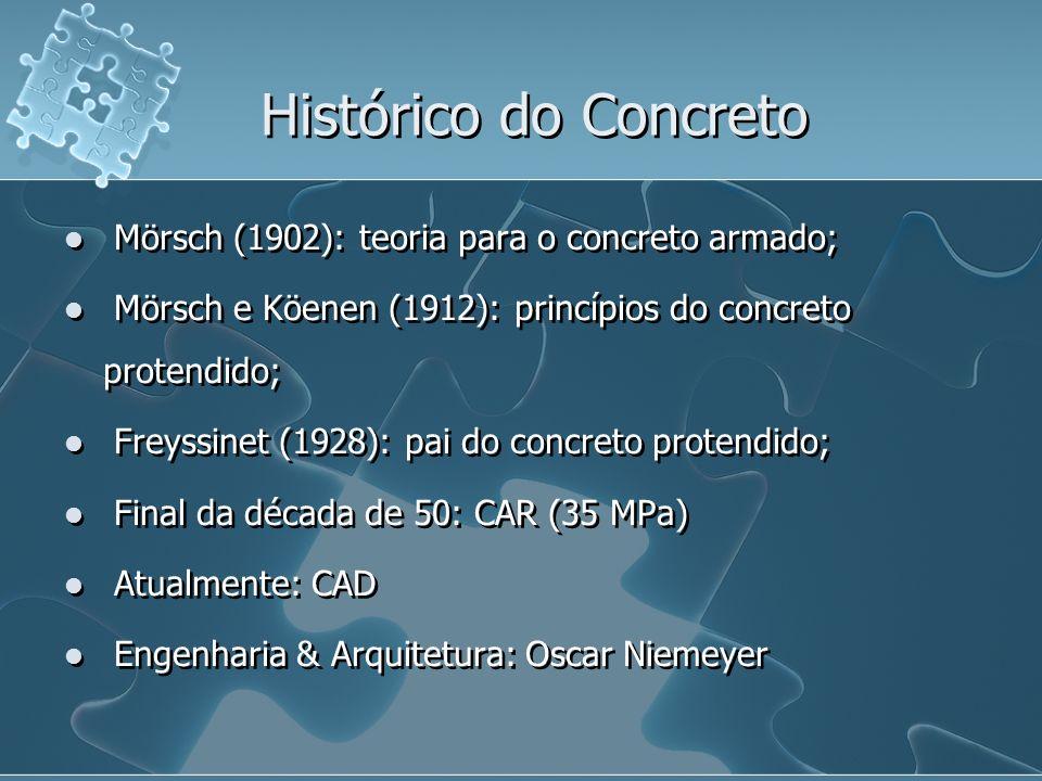 Mörsch (1902): teoria para o concreto armado; Mörsch e Köenen (1912): princípios do concreto protendido; Freyssinet (1928): pai do concreto protendido