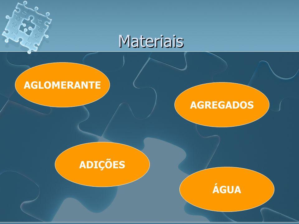 Materiais AGLOMERANTE ADIÇÕES ÁGUA AGREGADOS