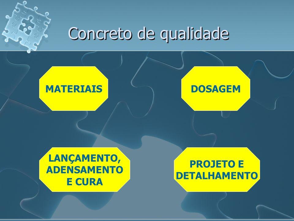 Concreto de qualidade MATERIAIS LANÇAMENTO, ADENSAMENTO E CURA DOSAGEM PROJETO E DETALHAMENTO