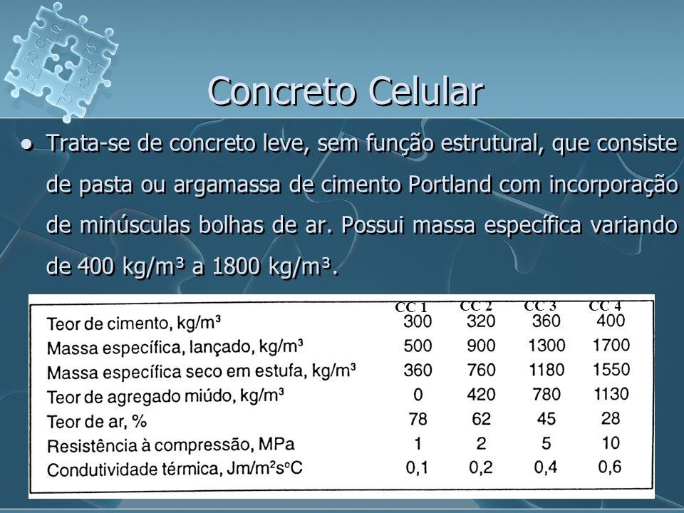 Concreto Celular Trata-se de concreto leve, sem função estrutural, que consiste de pasta ou argamassa de cimento Portland com incorporação de minúscul