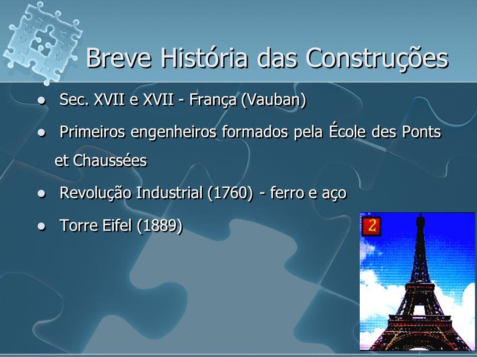 Sec. XVII e XVII - França (Vauban) Primeiros engenheiros formados pela École des Ponts et Chaussées Revolução Industrial (1760) - ferro e aço Torre Ei