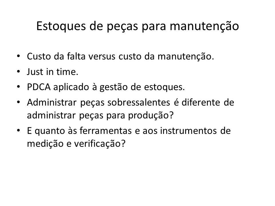 Estoques de peças para manutenção Tipos de estoques na manutenção: – Para atender a planos de manutenção – Para reposição de emergência – Peças recuperadas, mas que já foram substituídas por outra.