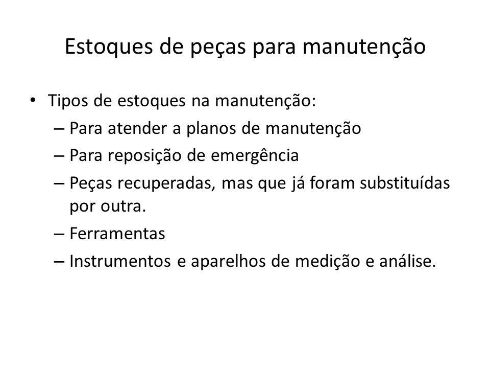 Estoques de peças para manutenção Tipos de estoques na manutenção: – Para atender a planos de manutenção – Para reposição de emergência – Peças recupe