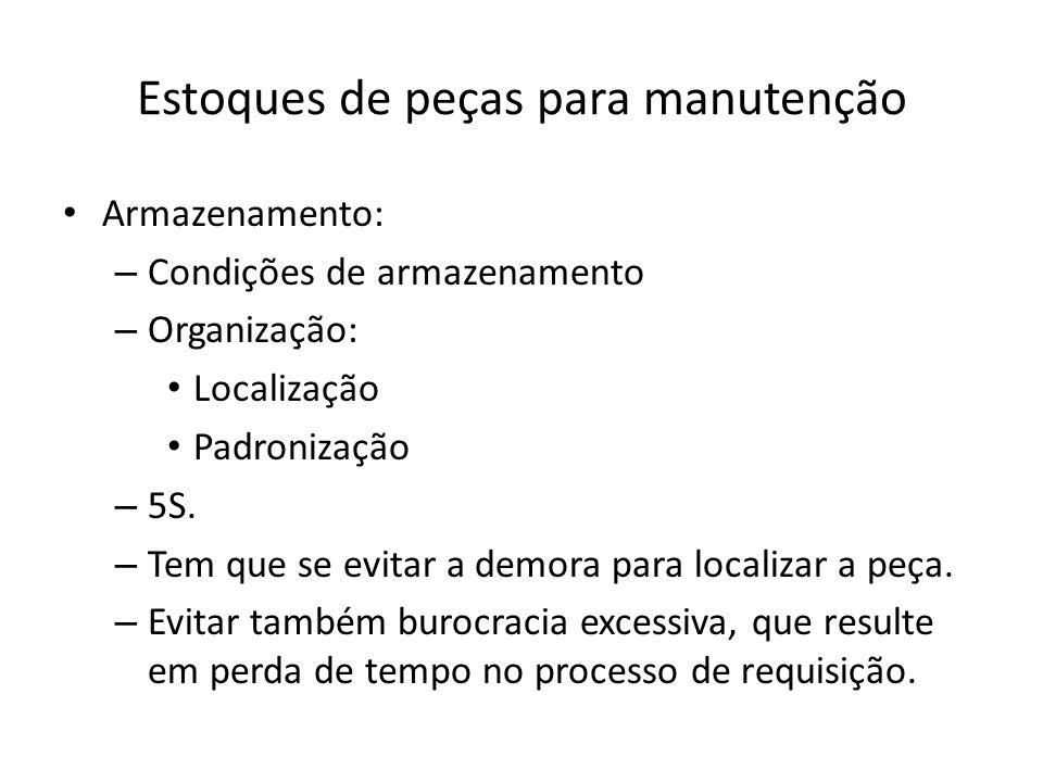Estoques de peças para manutenção Armazenamento: – Condições de armazenamento – Organização: Localização Padronização – 5S. – Tem que se evitar a demo