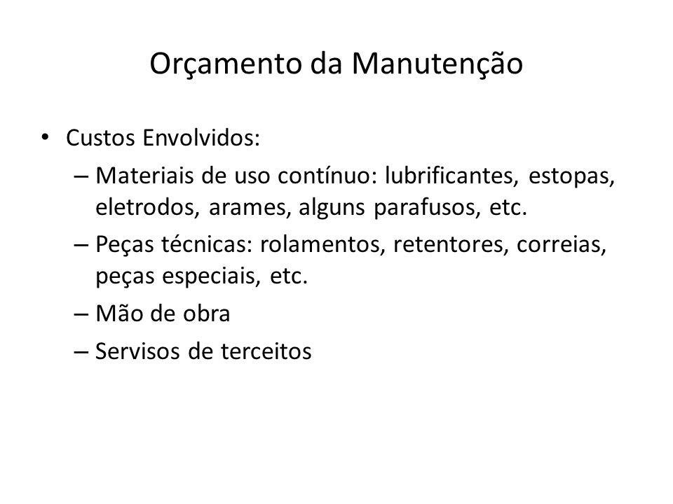 Orçamento da Manutenção Custos Envolvidos: – Materiais de uso contínuo: lubrificantes, estopas, eletrodos, arames, alguns parafusos, etc. – Peças técn