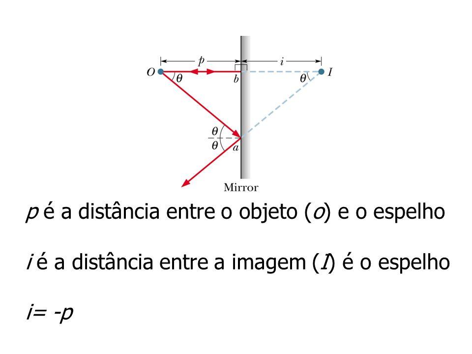 p é a distância entre o objeto (o) e o espelho i é a distância entre a imagem (I) é o espelho i= -p
