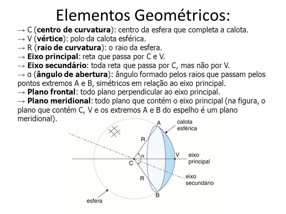 Elementos Geométricos: C (centro de curvatura): centro da esfera que completa a calota. V (vértice): polo da calota esférica. R (raio de curvatura): o