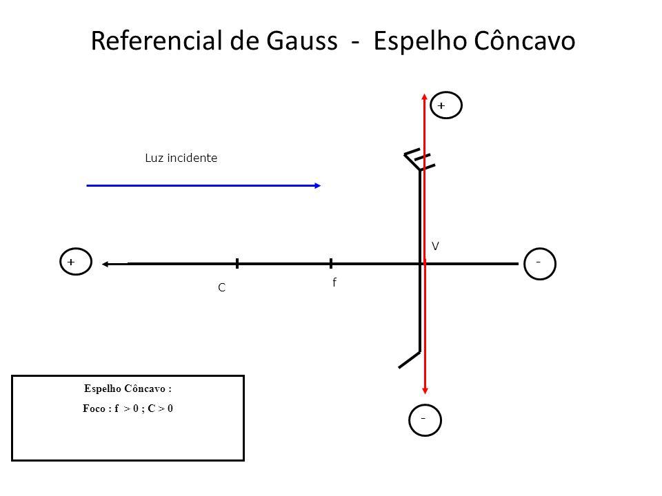 Referencial de Gauss - Espelho Côncavo V f C Luz incidente +- + - Espelho Côncavo : Foco : f > 0 ; C > 0