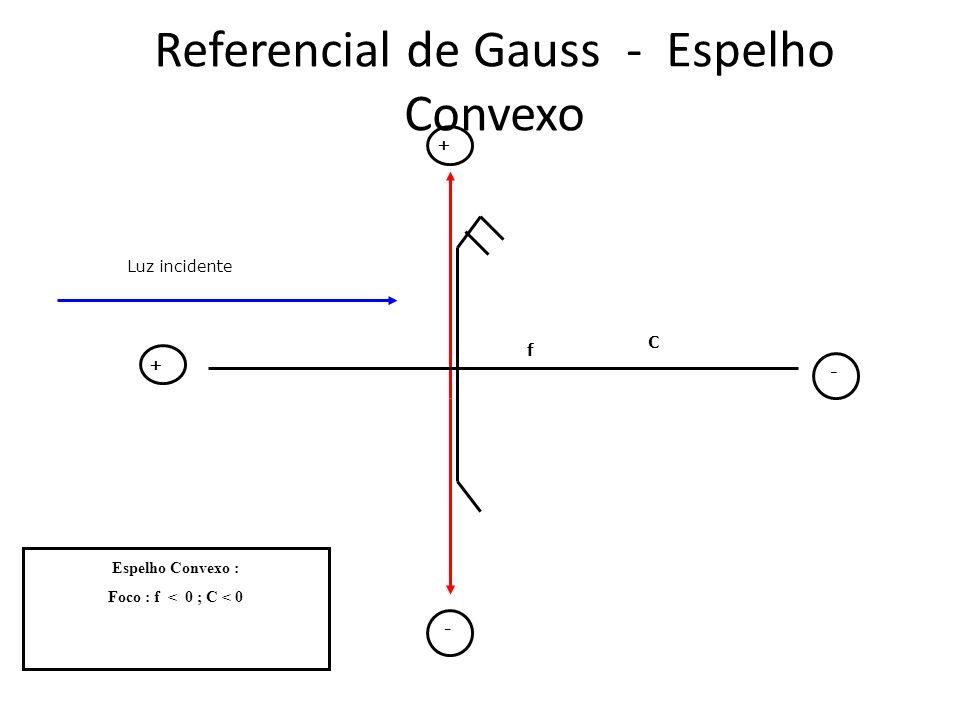 Referencial de Gauss - Espelho Convexo + Luz incidente - - + Espelho Convexo : Foco : f < 0 ; C < 0 f C