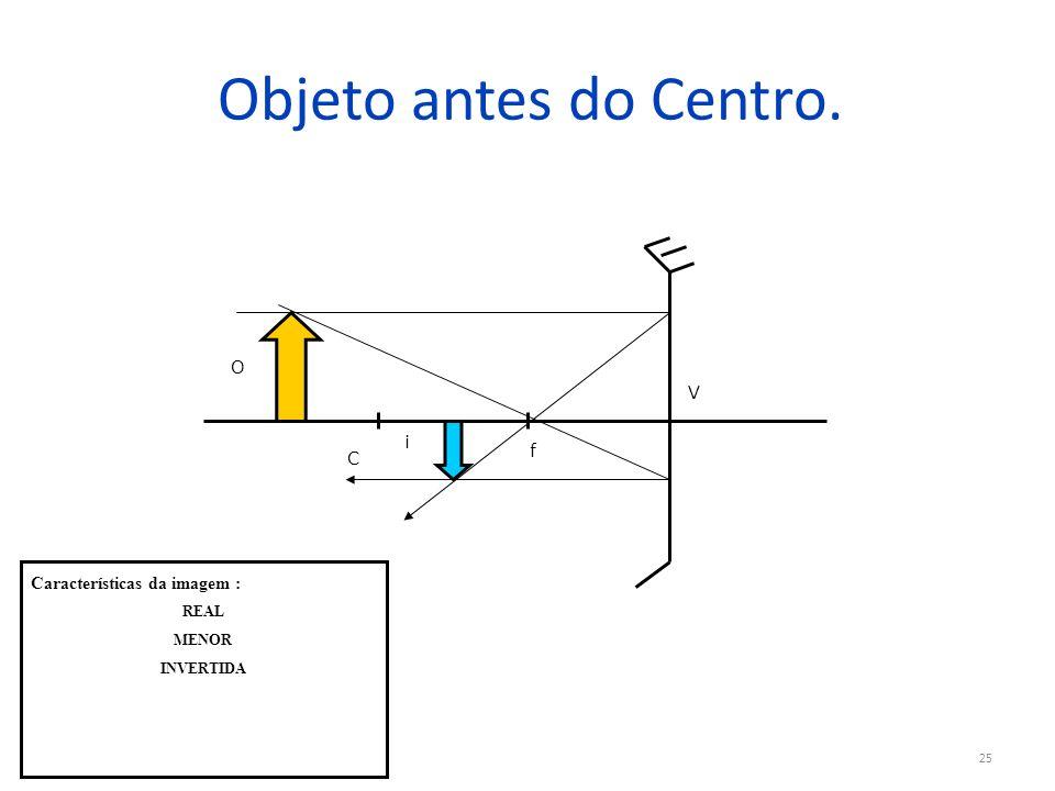 Objeto antes do Centro. 25 V f C O i Características da imagem : REAL MENOR INVERTIDA