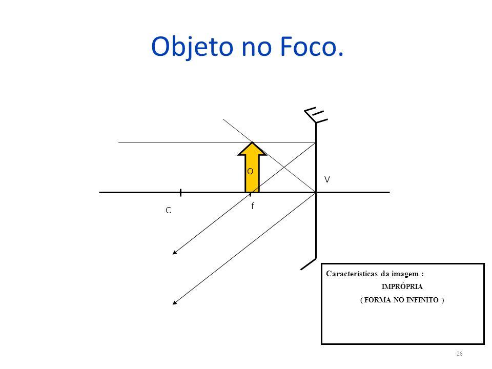 Objeto no Foco. 28 V f C O Características da imagem : IMPRÓPRIA ( FORMA NO INFINITO )