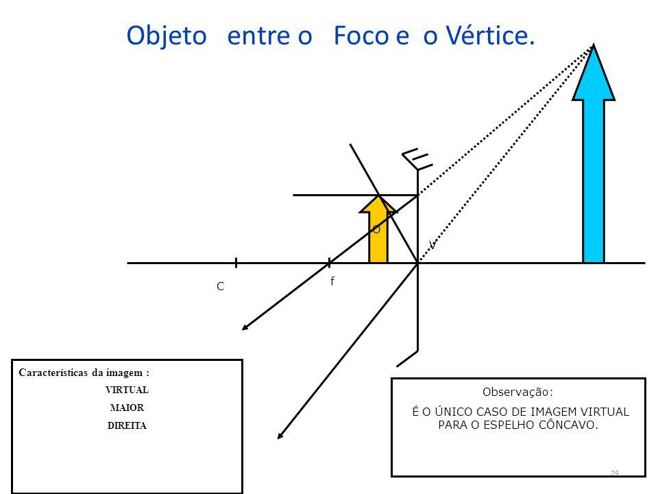 Objeto entre o Foco e o Vértice. 29 O V f C Características da imagem : VIRTUAL MAIOR DIREITA Observação: É O ÚNICO CASO DE IMAGEM VIRTUAL PARA O ESPE