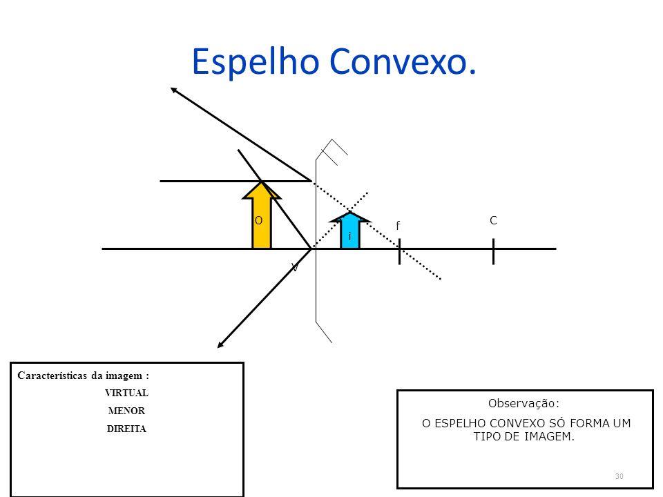 Espelho Convexo. 30 C f V Características da imagem : VIRTUAL MENOR DIREITA Observação: O ESPELHO CONVEXO SÓ FORMA UM TIPO DE IMAGEM. O i