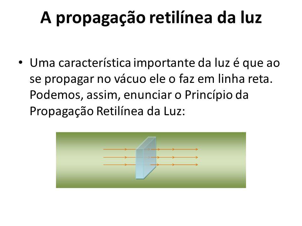 A propagação retilínea da luz Uma característica importante da luz é que ao se propagar no vácuo ele o faz em linha reta. Podemos, assim, enunciar o P