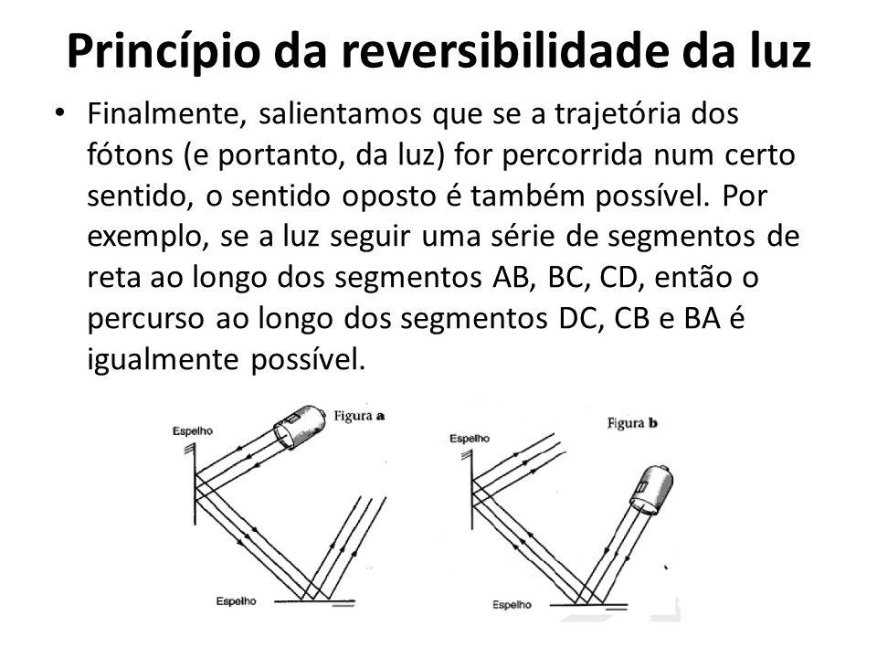 Princípio da reversibilidade da luz Finalmente, salientamos que se a trajetória dos fótons (e portanto, da luz) for percorrida num certo sentido, o se