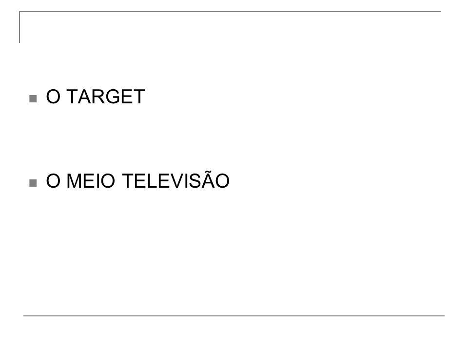 O TARGET O MEIO TELEVISÃO