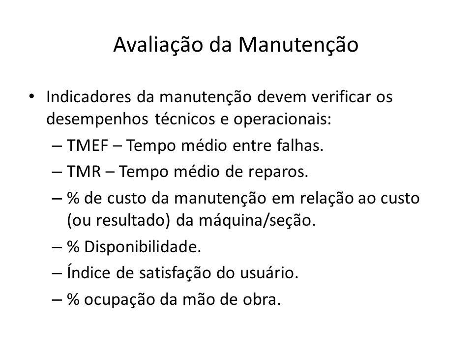 Avaliação da Manutenção Indicadores da manutenção devem verificar os desempenhos técnicos e operacionais: – TMEF – Tempo médio entre falhas. – TMR – T