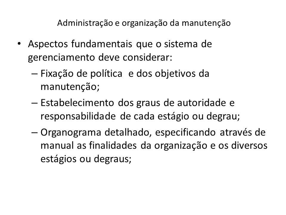 Administração e organização da manutenção Aspectos fundamentais que o sistema de gerenciamento deve considerar: – Fixação de política e dos objetivos