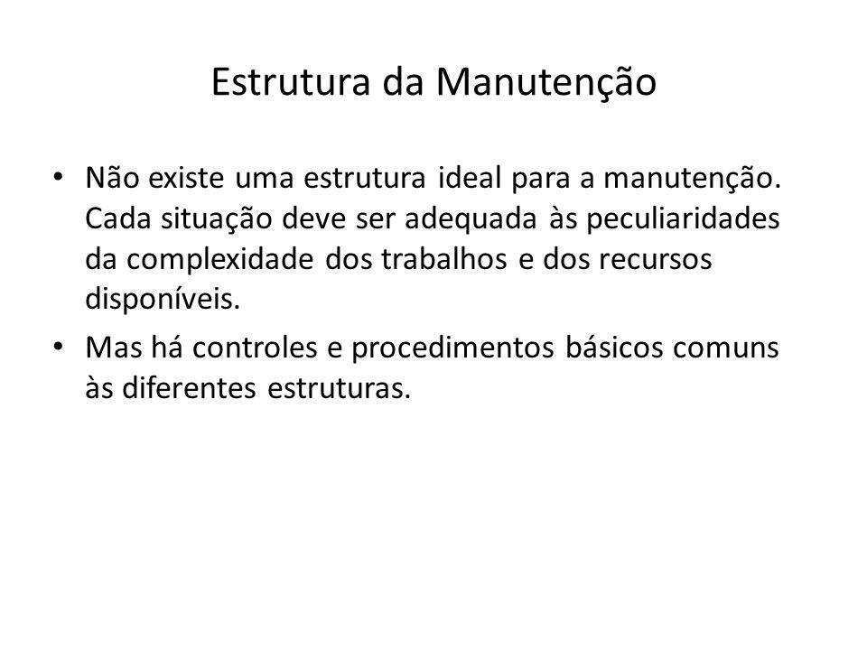 Estrutura da Manutenção Não existe uma estrutura ideal para a manutenção. Cada situação deve ser adequada às peculiaridades da complexidade dos trabal