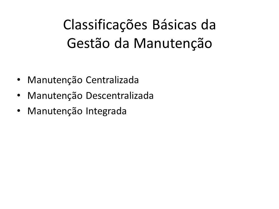 Classificações Básicas da Gestão da Manutenção Manutenção Centralizada Manutenção Descentralizada Manutenção Integrada