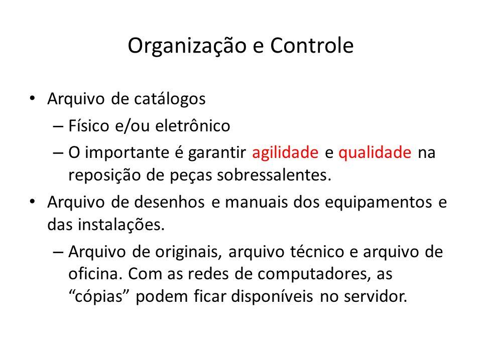 Organização e Controle Arquivo de catálogos – Físico e/ou eletrônico – O importante é garantir agilidade e qualidade na reposição de peças sobressalen