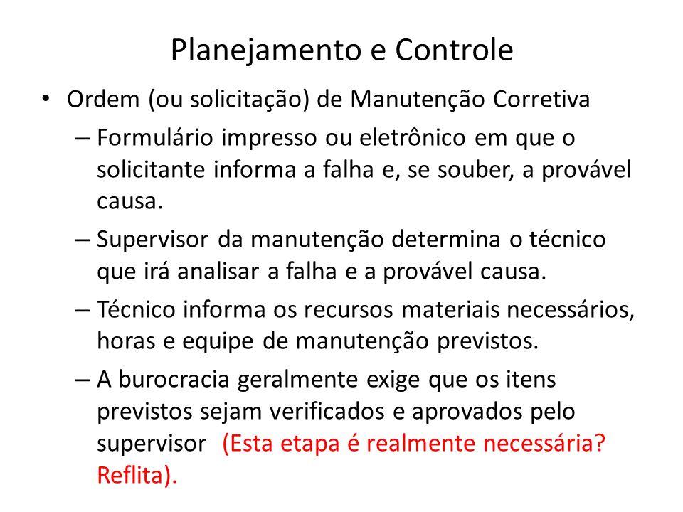 Planejamento e Controle Ordem (ou solicitação) de Manutenção Corretiva – Formulário impresso ou eletrônico em que o solicitante informa a falha e, se