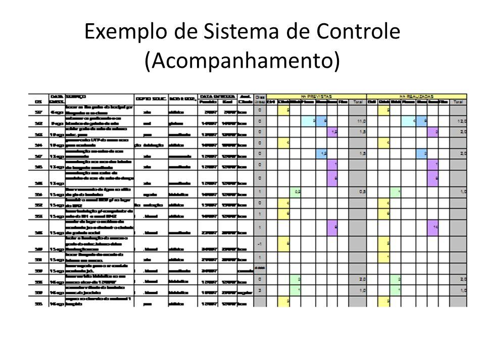 Exemplo de Sistema de Controle (Acompanhamento)