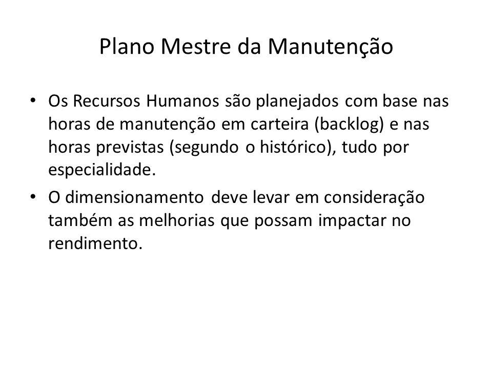 Plano Mestre da Manutenção Os Recursos Humanos são planejados com base nas horas de manutenção em carteira (backlog) e nas horas previstas (segundo o